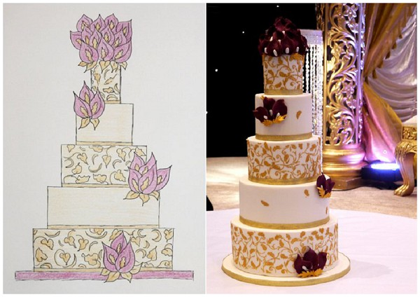 design to cake creation