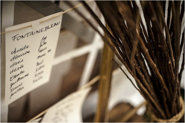 rustic wedding table names