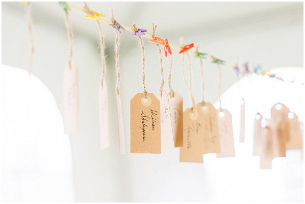 tags for table plans