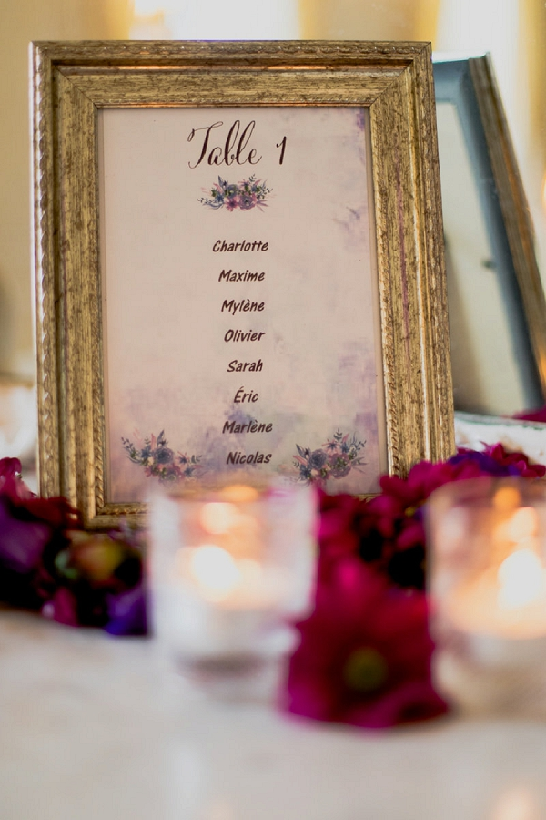 table name ideas