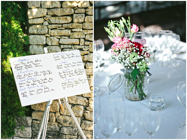 summer table plans