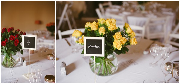 place table names after cities
