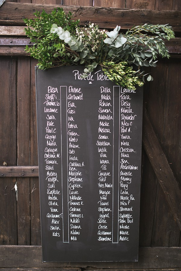Rustic table plan decor