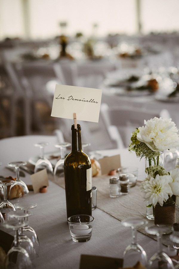 table name ideas
