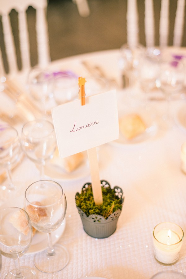 Simple table names