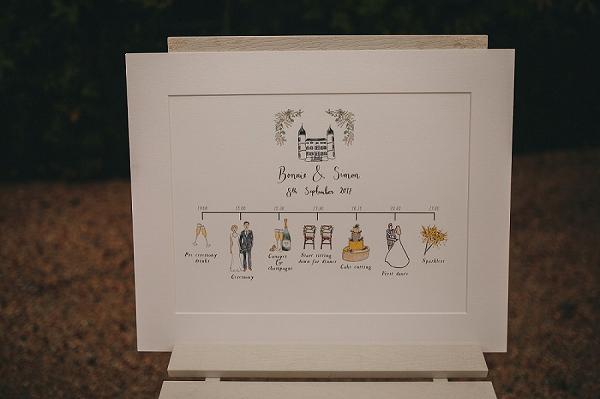 Wildflower Illustration Co. wedding timeline