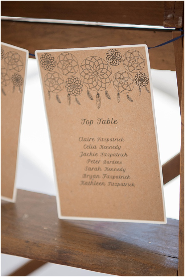 Wedding in Montpellier Seating Plan